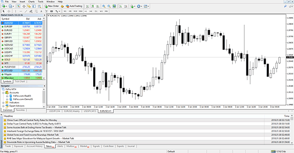 MetaTrader Desktop Screenshot