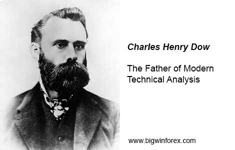 Charles Henry Dow - The Father of Modern Technical Analysis