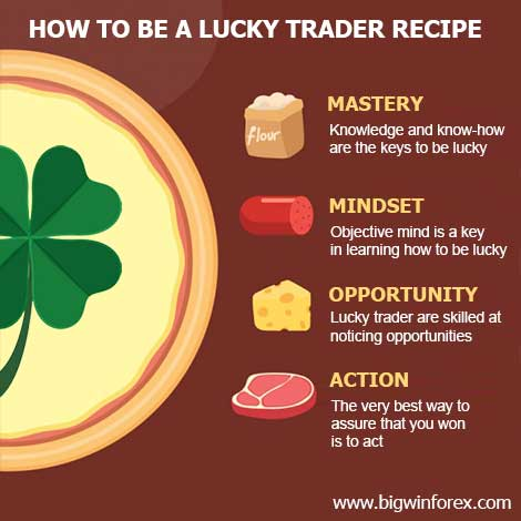How to be a lucky trader recipe