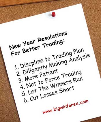 New Year Resolutions for Better Trading Explained